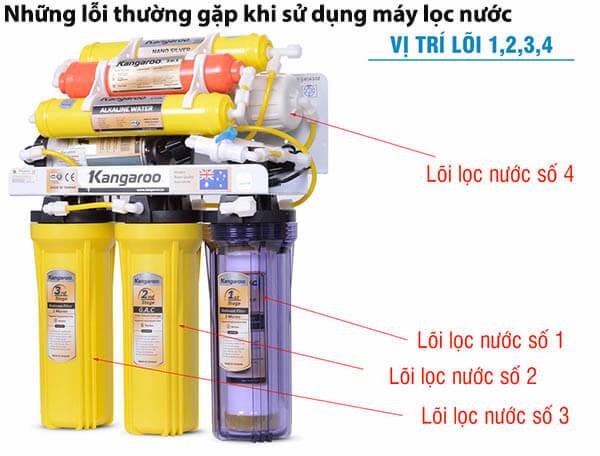 Những lỗi thường gặp của máy lọc nước