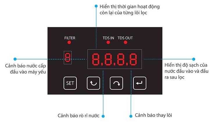 Hình 1: Bộ vi mạch máy lọc nước karofi iRO 2.0